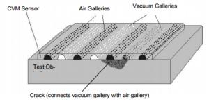Diagram illustration