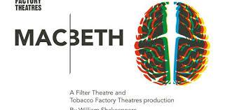 Filter Macbeth