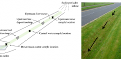 Schematic swale diagram (D. Allen et al., 2015)