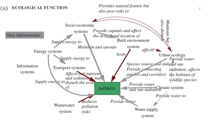 SystemsDiagram1