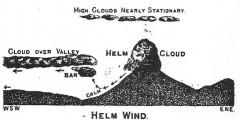Helm Wind