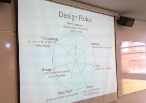 Design roles