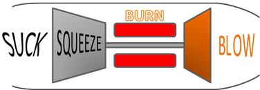 Gas turb scheme