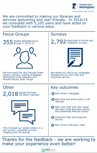 2014-15 user engagement summary (2)