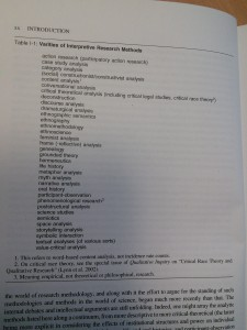 Varieties of interepretive research methods