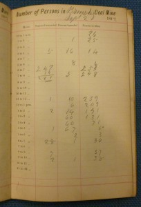 Log book of number of persons in Brinsley coal mine, 1892