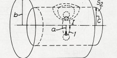 Figure 23 from the UK Patent GB 2 180 943 B 'Magnetic Field Screens', published 4 July 1990
