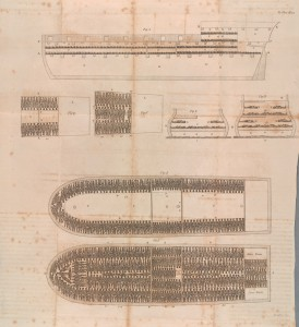 Plan of the hold of a slave ship, T. Clarkson, 'The history of the rise, progress, and accomplishment of the abolition of the African slave-trade by the British Parliament', London 1808. (Ref. Special Collection HT1163.C5)