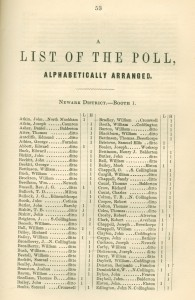 Poll Book