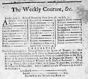Weekly Courant, 19 July 1716