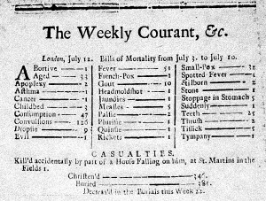 Weekly Courant, 26 July 1716