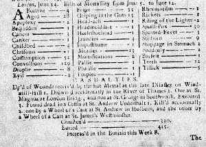 Weekly Courant, 28 June 1716