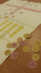 Printed board game with yellow and pink circular playing pieces scattered across the table