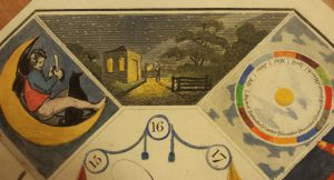 Beautiful illustrations depicting the Man in the Moon (a penalty square), conducting astronomical observations at night (a rest square), and the Sun surrounded by the calendar (a question square) (Briggs Games X 28
