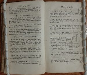 Pge from An historical list of horse-matches run; and of plates and prizes run for in Great-Britain and Ireland, in the year 1761 / by Reginald Heber. Vol. XI. (1762) Special Collection GV1018.5 HEB
