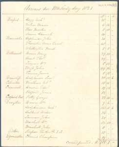 Handwritten page from the rental listing the place, name and amount of arrears.