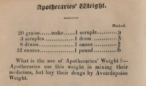 Printed table of comparison of Apothecaries weights.