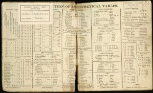Multiple tables of weights, volumes, distances, and currency that farmers may find useful.