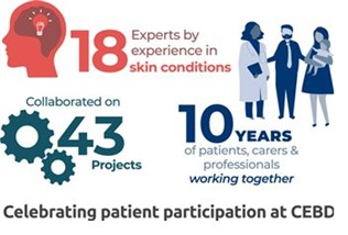 18 Experts by experience in skin conditions, collaborated on 43 projects, 10 years of patients, carers and professionals working together