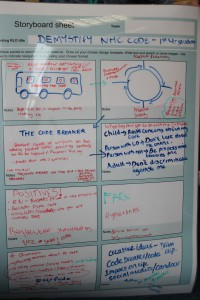 Storyboard demystifying  the Nursing and Midwifery Council Code