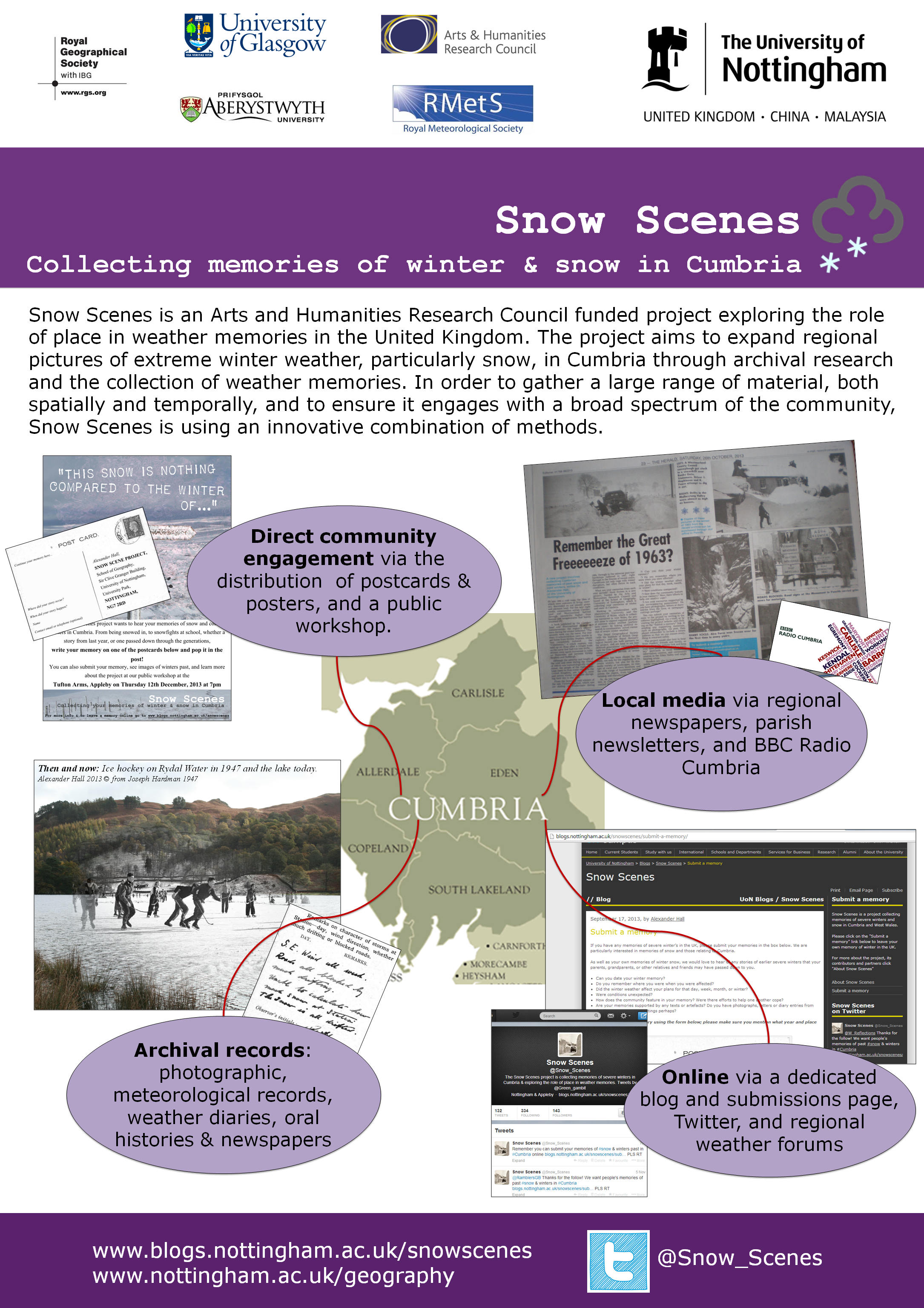 An overview poster of the Snow Scenes project, highlighting the various methods being used to collect information.