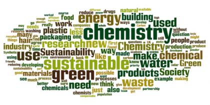 green chemistry discussion